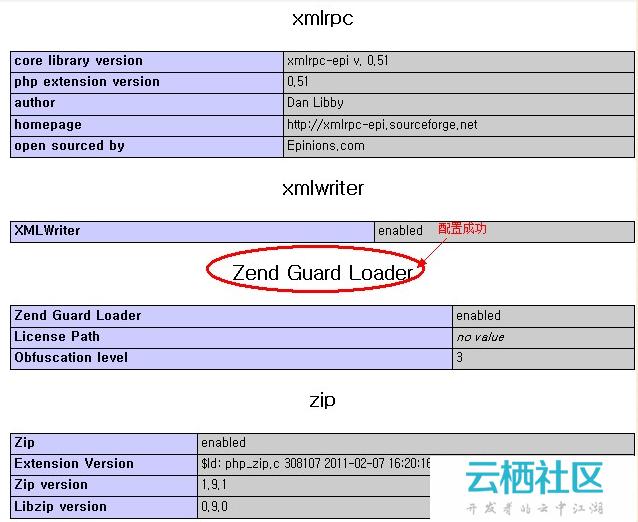 PHP5.3安装Zend Guard Loader图文教程