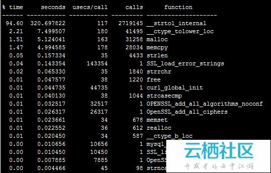 遭遇php的in_array低性能问题
