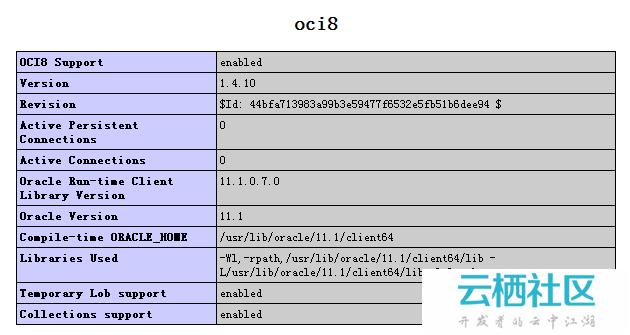 Linux下安装oracle客户端并配置php5.3